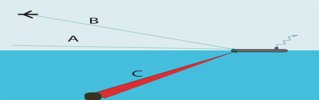 project-directive-sonar