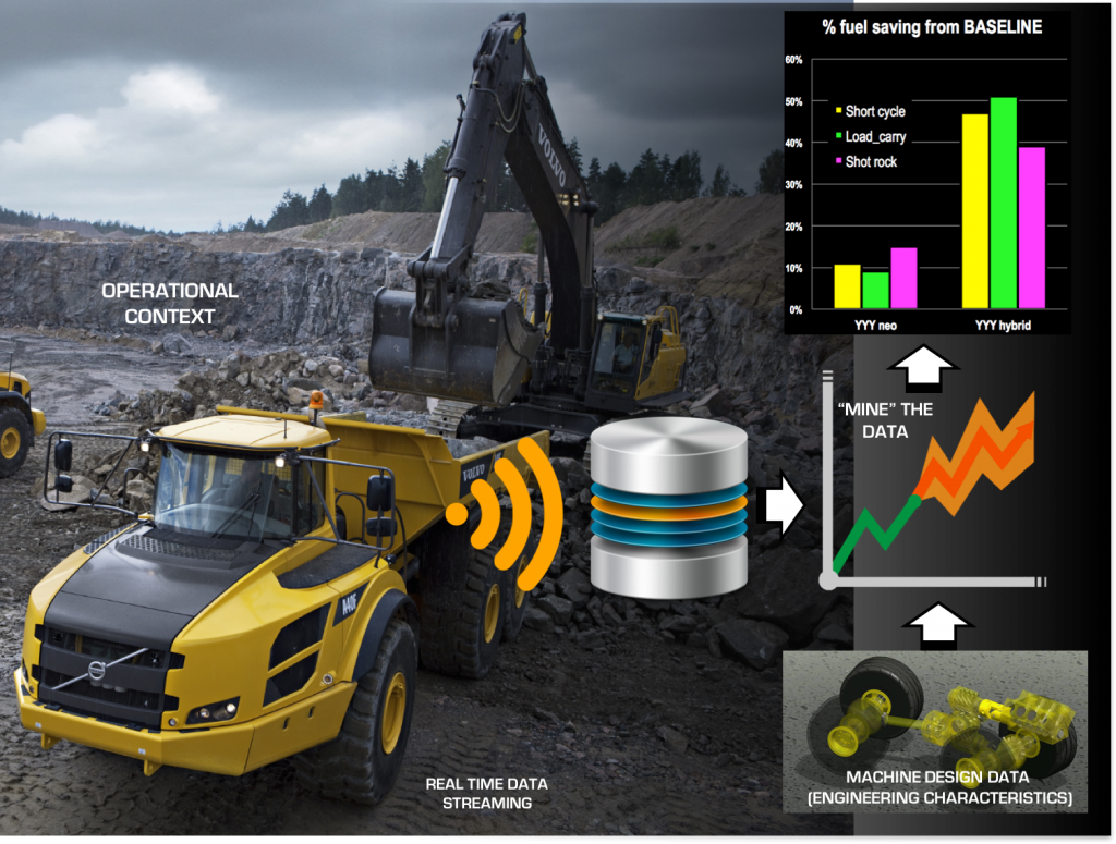 picture-vce-data-mining