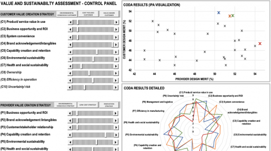 Multi-Criteria Decision Making for Sustainability and Value Assessment in Early PSS Design