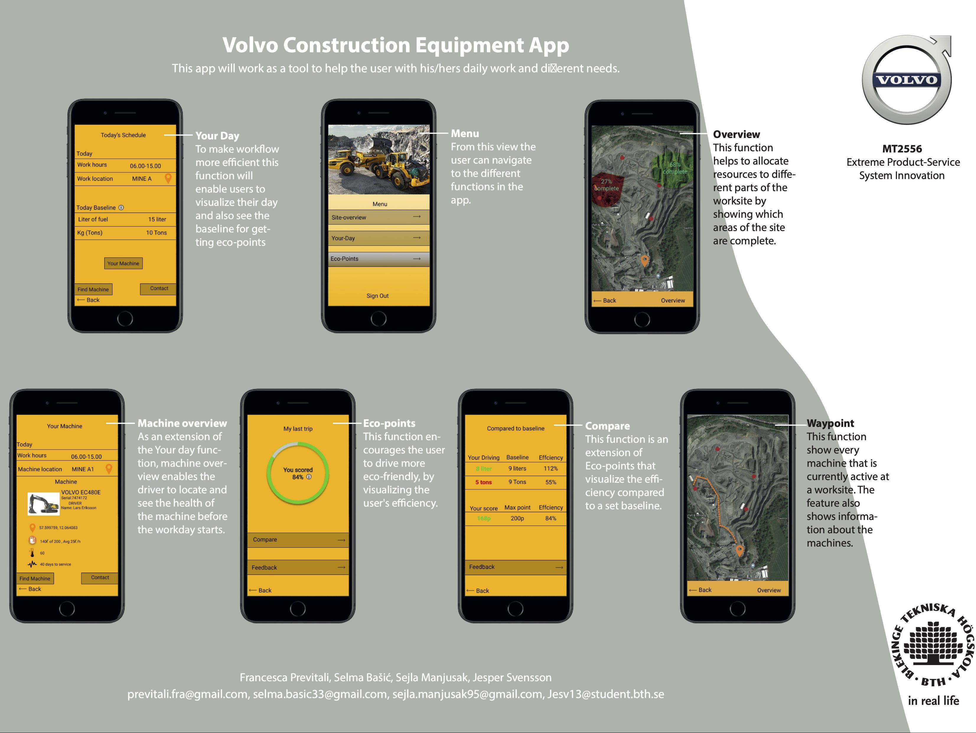 Volvo construction app – eco points