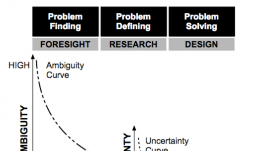 PSS Design Innovation: Prototyping in Practice