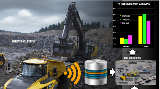 eTWIN – Digital-Twin enabled Transition into Electromobility and Autonomy in Construction Equipment | 2021-
