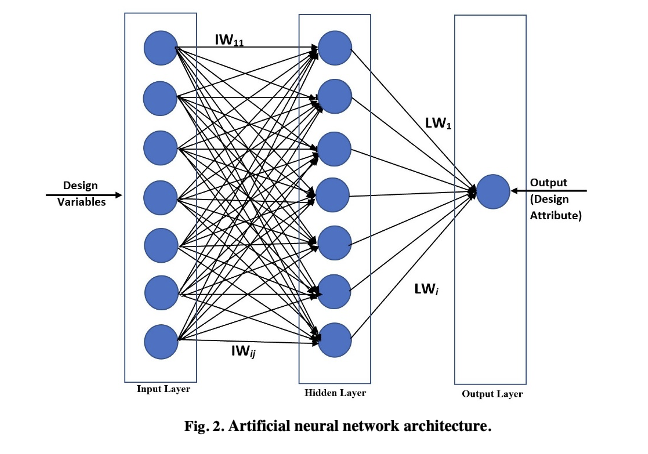 ARTIFICIAL NEURAL NETWORKS SUPPORTING CAUSE AND EFFECT STUDIES IN PRODUCT-SERVICE SYSTEM DEVELOPMENT