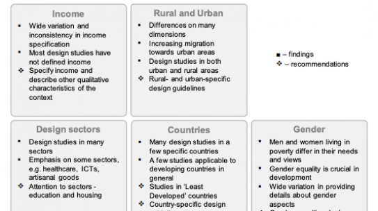 Design, Frugal Innovations and Low-Resource Settings: An Analysis of Five Contextual Aspects