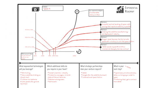 EVALUATING PROTOTYPING SUPPORT IN EARLY TRANSFORMATIVE PSS DESIGN