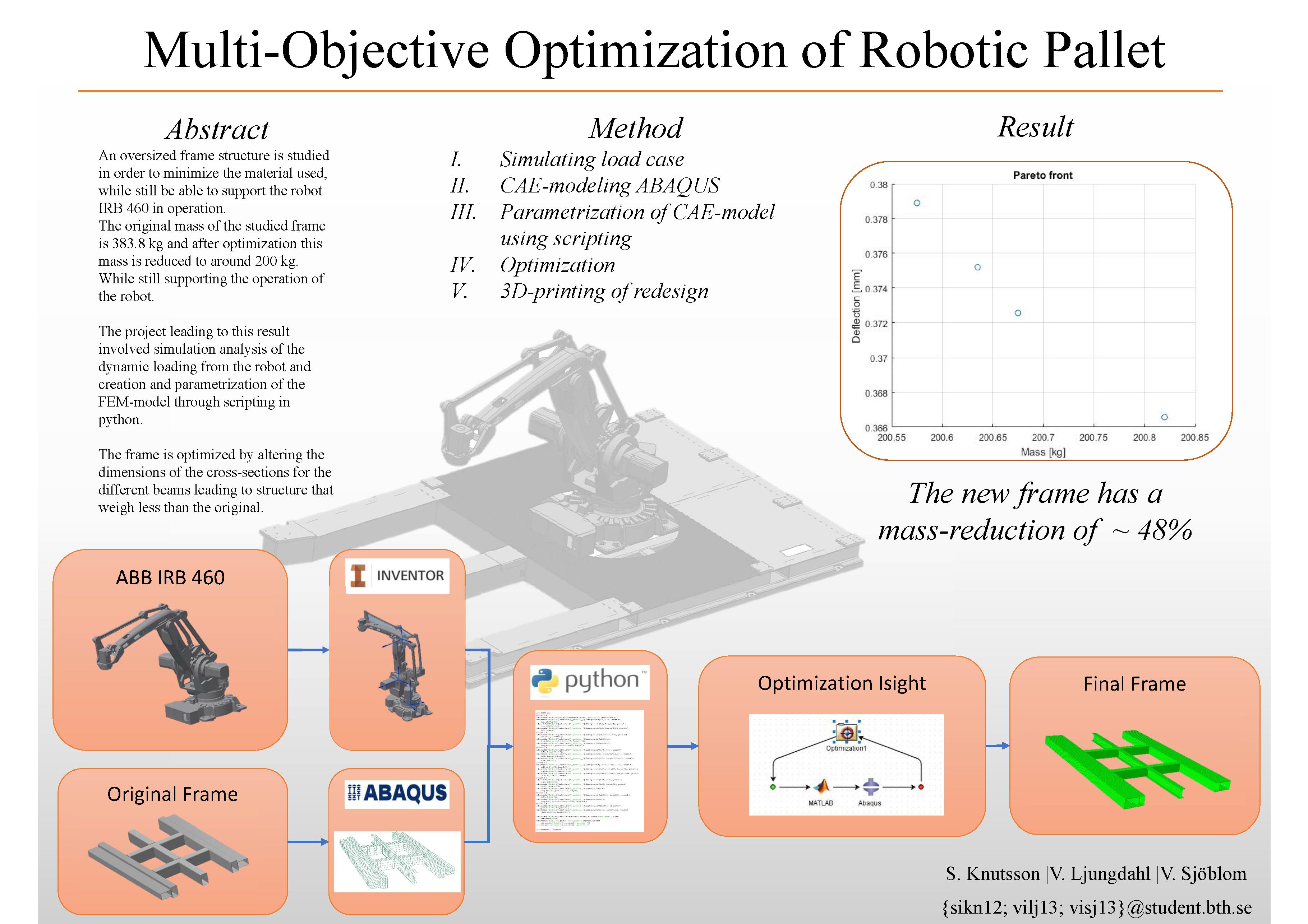 Multi-objective optimization of robotic pallet