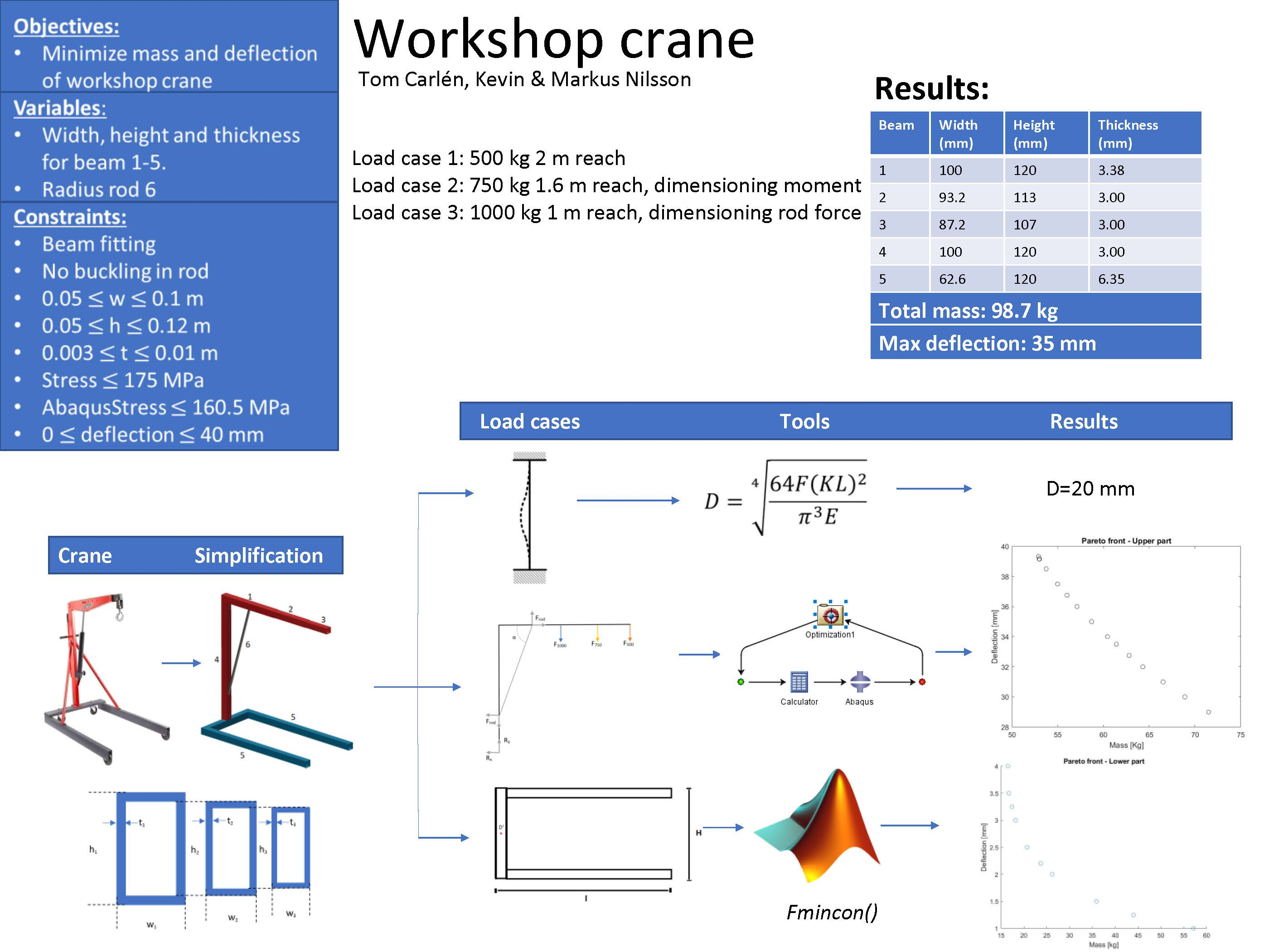Workshop_crane